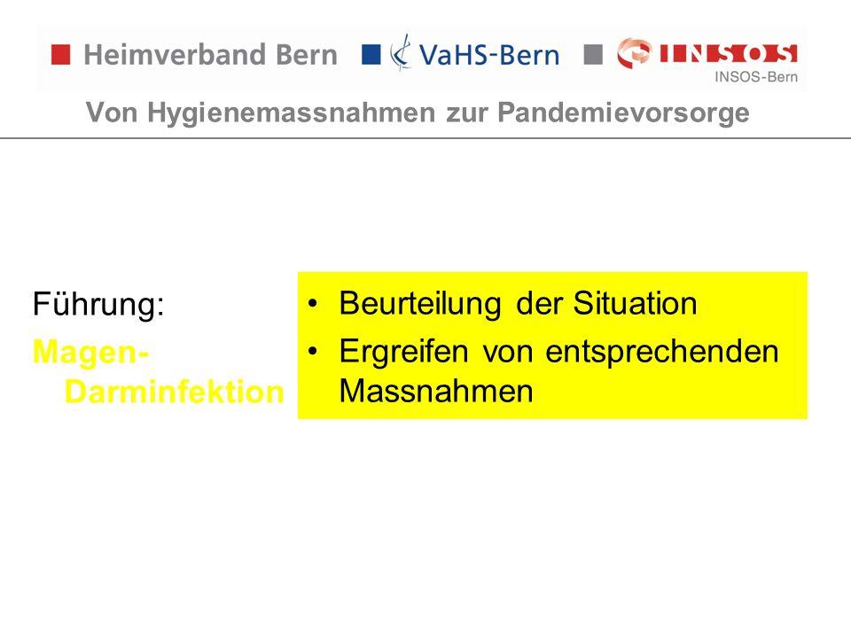 Von Hygienemassnahmen zur Pandemievorsorge Führung: Magen- Darminfektion Beurteilung der Situation Ergreifen von entsprechenden Massnahmen