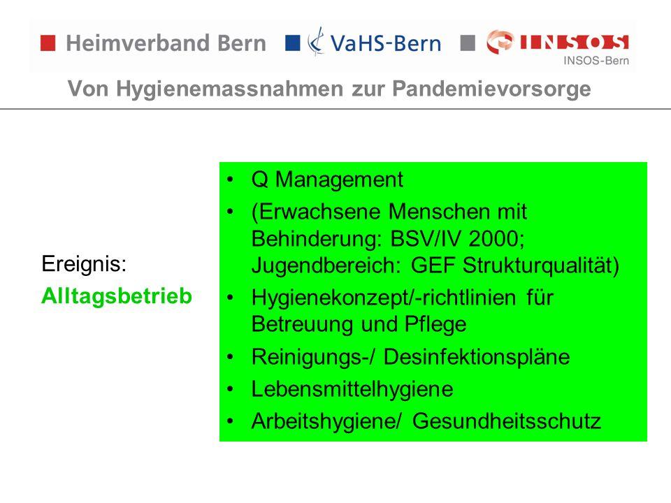 Von Hygienemassnahmen zur Pandemievorsorge Ereignis: Alltagsbetrieb Q Management (Erwachsene Menschen mit Behinderung: BSV/IV 2000; Jugendbereich: GEF