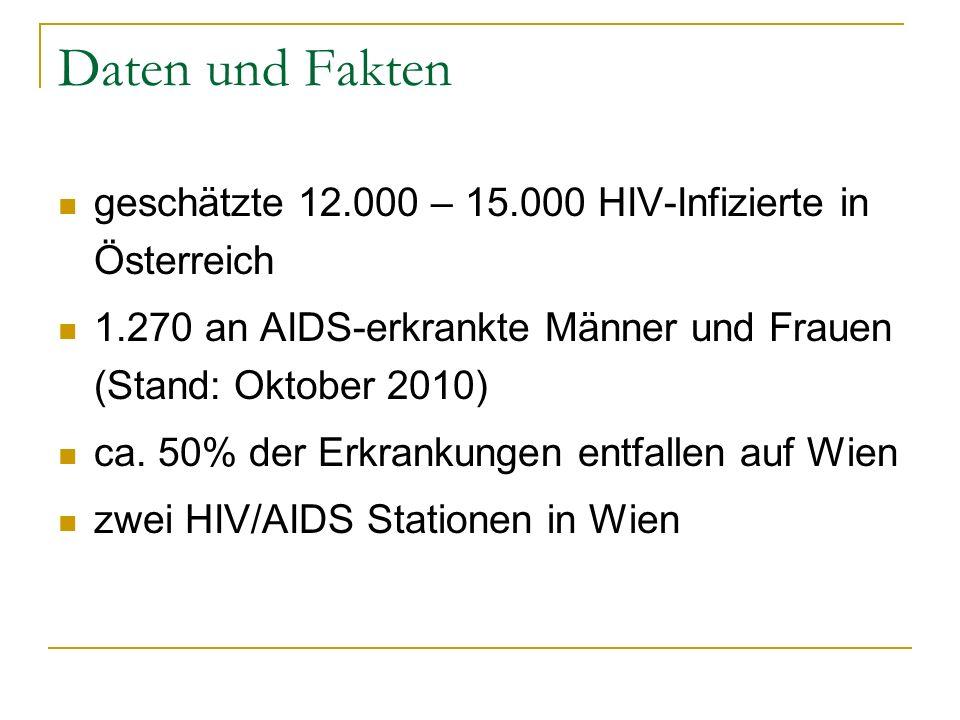 Daten und Fakten geschätzte 12.000 – 15.000 HIV-Infizierte in Österreich 1.270 an AIDS-erkrankte Männer und Frauen (Stand: Oktober 2010) ca. 50% der E