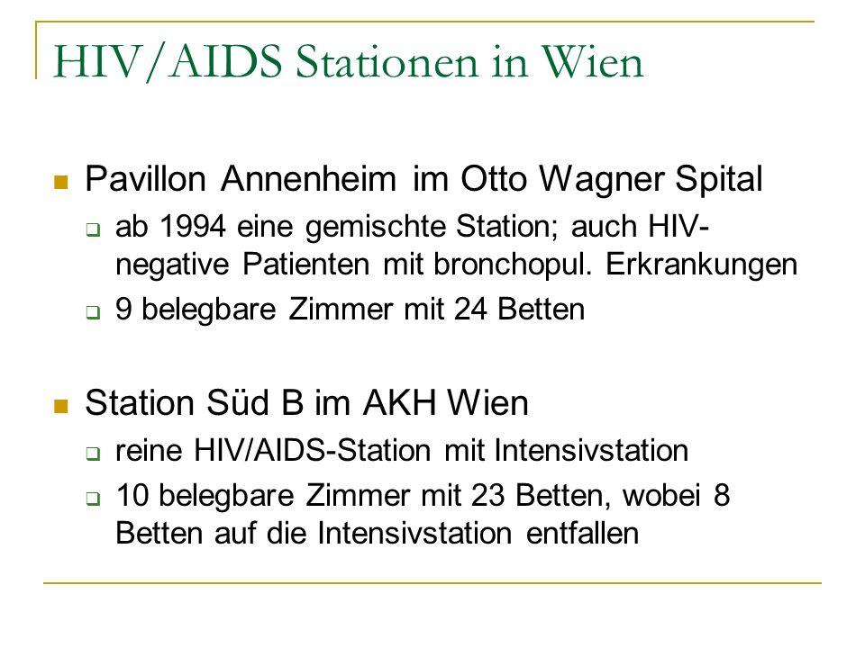 HIV/AIDS Stationen in Wien Pavillon Annenheim im Otto Wagner Spital ab 1994 eine gemischte Station; auch HIV- negative Patienten mit bronchopul. Erkra