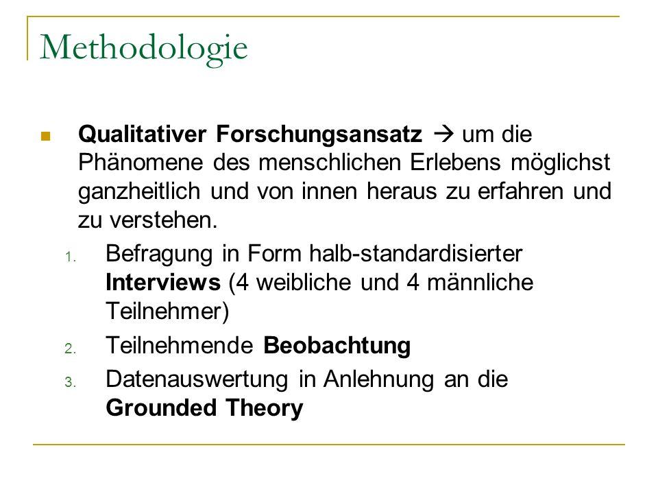 Methodologie Qualitativer Forschungsansatz um die Phänomene des menschlichen Erlebens möglichst ganzheitlich und von innen heraus zu erfahren und zu v