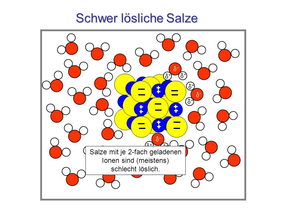 Schwer lösliche Salze + – – + + + + – + + Salze mit je 2-fach geladenen Ionen sind (meistens) schlecht löslich.