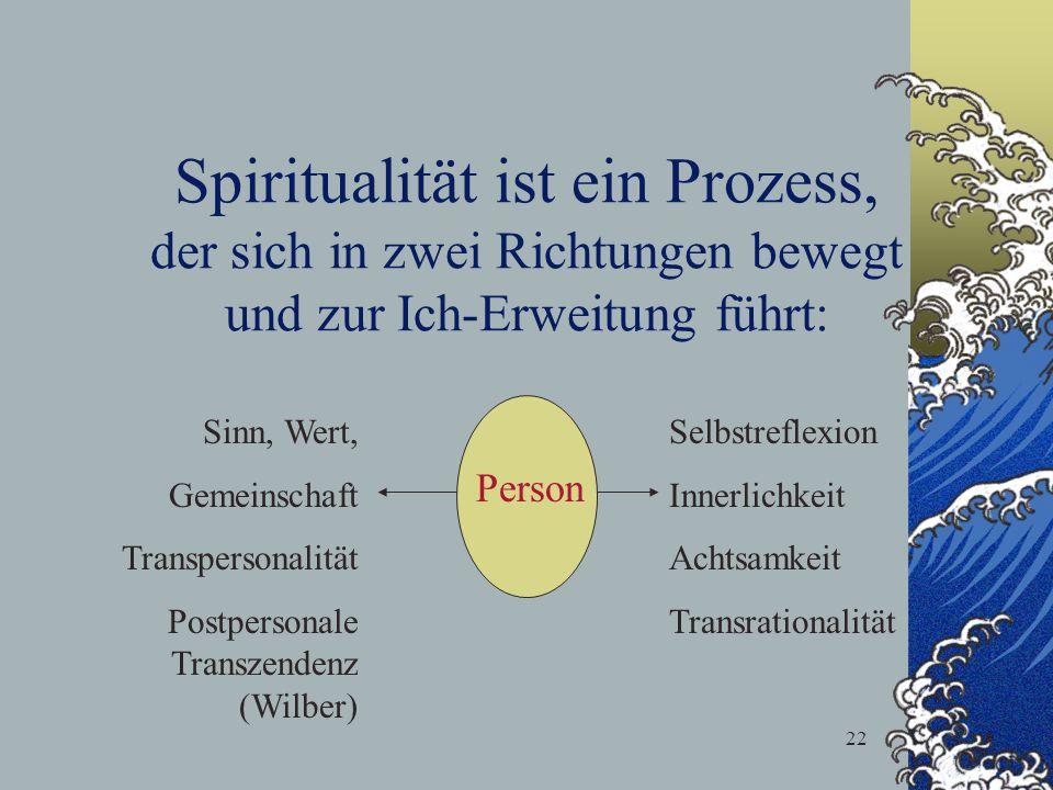 22 Spiritualität ist ein Prozess, der sich in zwei Richtungen bewegt und zur Ich-Erweitung führt: Person Selbstreflexion Innerlichkeit Achtsamkeit Tra