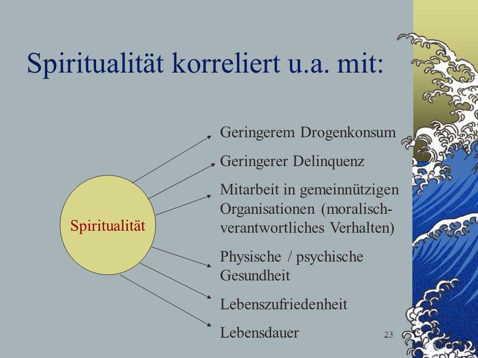 23 Spiritualität korreliert u.a. mit: Spiritualität Geringerem Drogenkonsum Geringerer Delinquenz Mitarbeit in gemeinnützigen Organisationen (moralisc