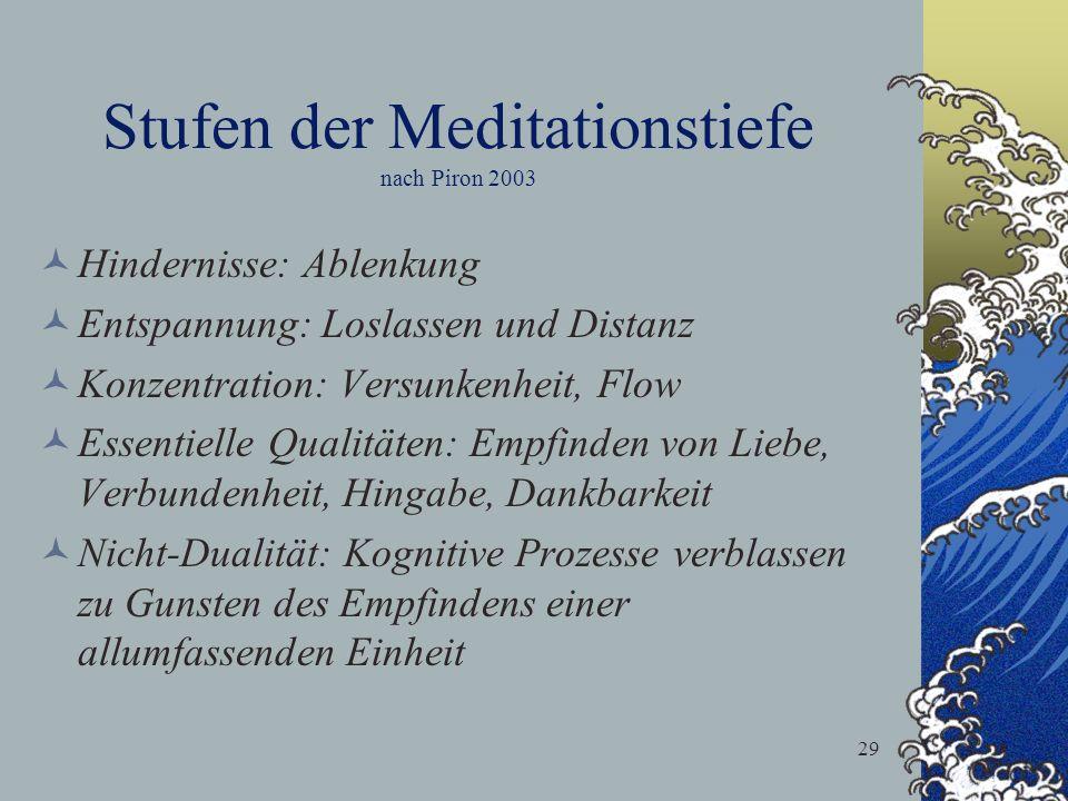 29 Stufen der Meditationstiefe nach Piron 2003 Hindernisse: Ablenkung Entspannung: Loslassen und Distanz Konzentration: Versunkenheit, Flow Essentiell