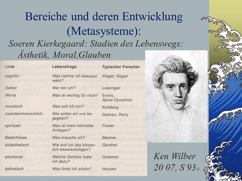 9 Bereiche und deren Entwicklung (Metasysteme): Soeren Kierkegaard: Stadien des Lebenswegs: Ästhetik, Moral,Glauben Ken Wilber 20 07, S 93