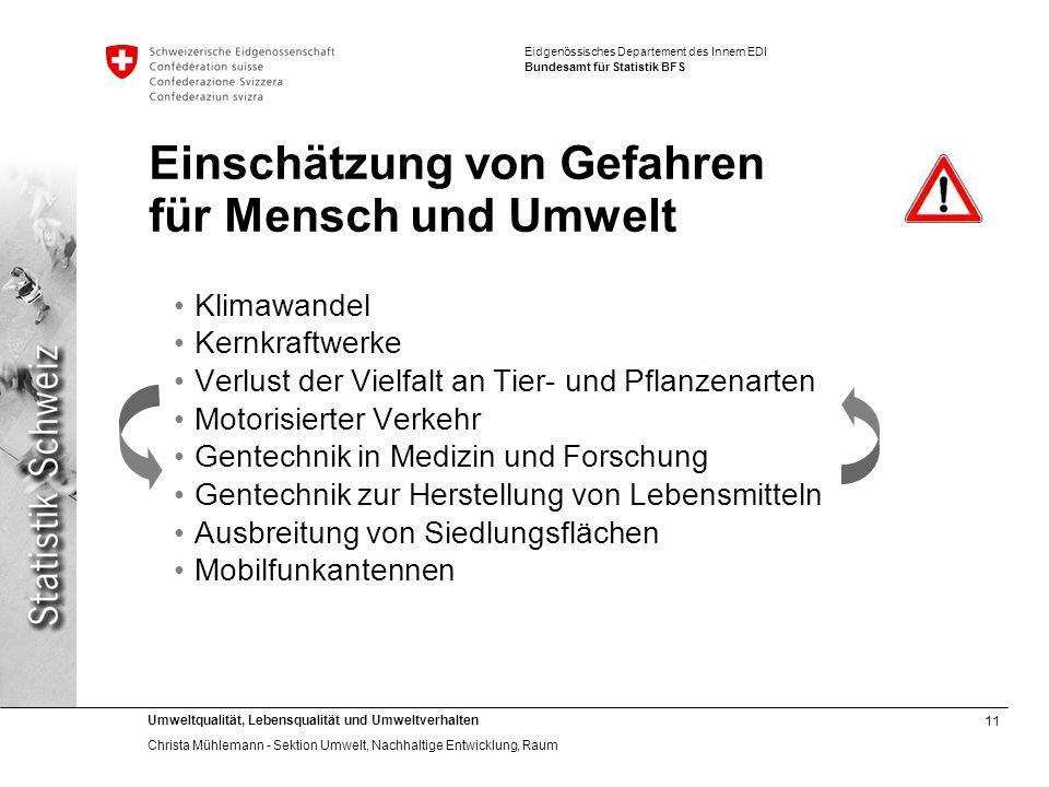 11 Umweltqualität, Lebensqualität und Umweltverhalten Christa Mühlemann - Sektion Umwelt, Nachhaltige Entwicklung, Raum Eidgenössisches Departement de