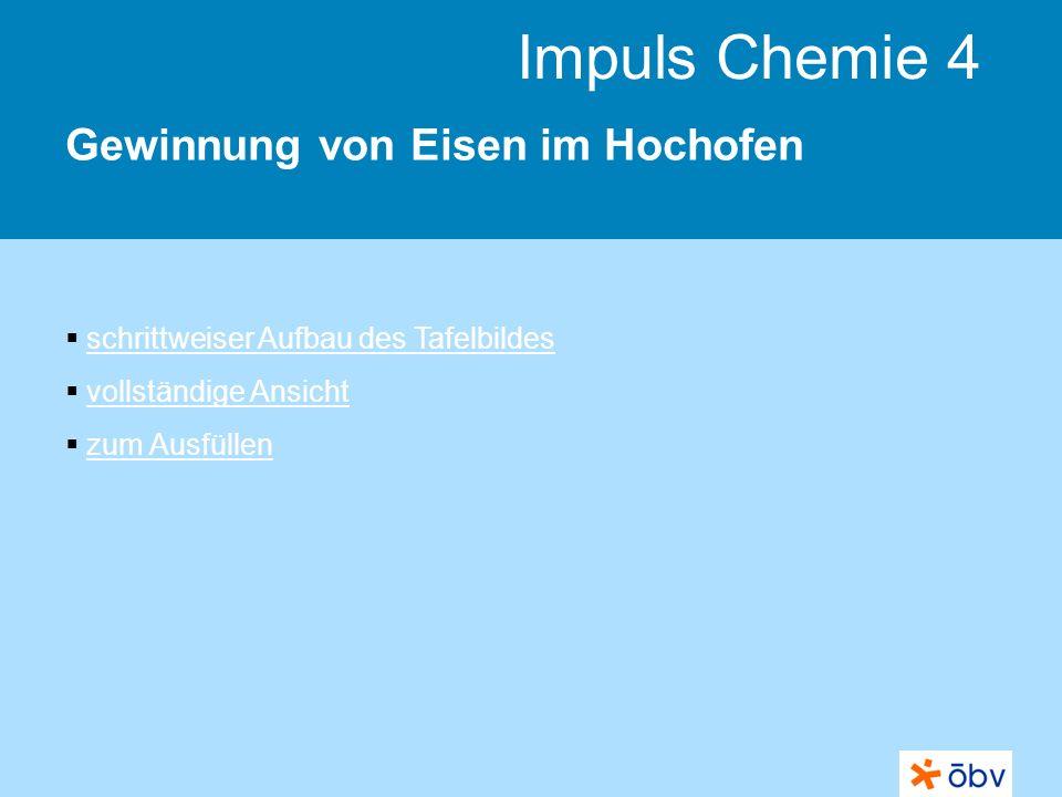 Impuls Chemie 4 Gewinnung von Eisen im Hochofen schrittweiser Aufbau des Tafelbildes vollständige Ansicht zum Ausfüllen