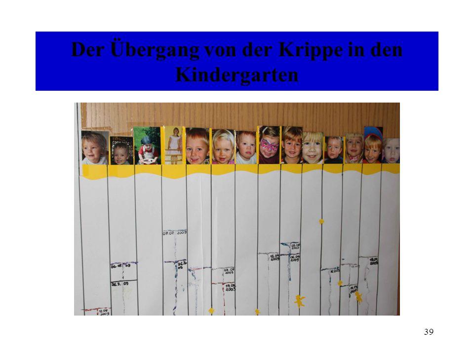 39 Der Übergang von der Krippe in den Kindergarten