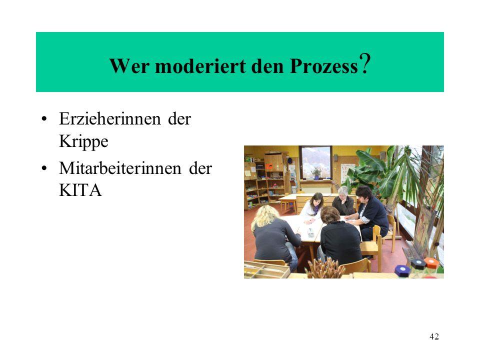 42 Wer moderiert den Prozess ? Erzieherinnen der Krippe Mitarbeiterinnen der KITA
