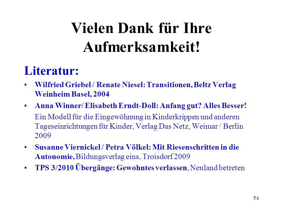54 Vielen Dank für Ihre Aufmerksamkeit! Literatur: Wilfried Griebel / Renate Niesel: Transitionen, Beltz Verlag Weinheim Basel, 2004 Anna Winner/ Elis