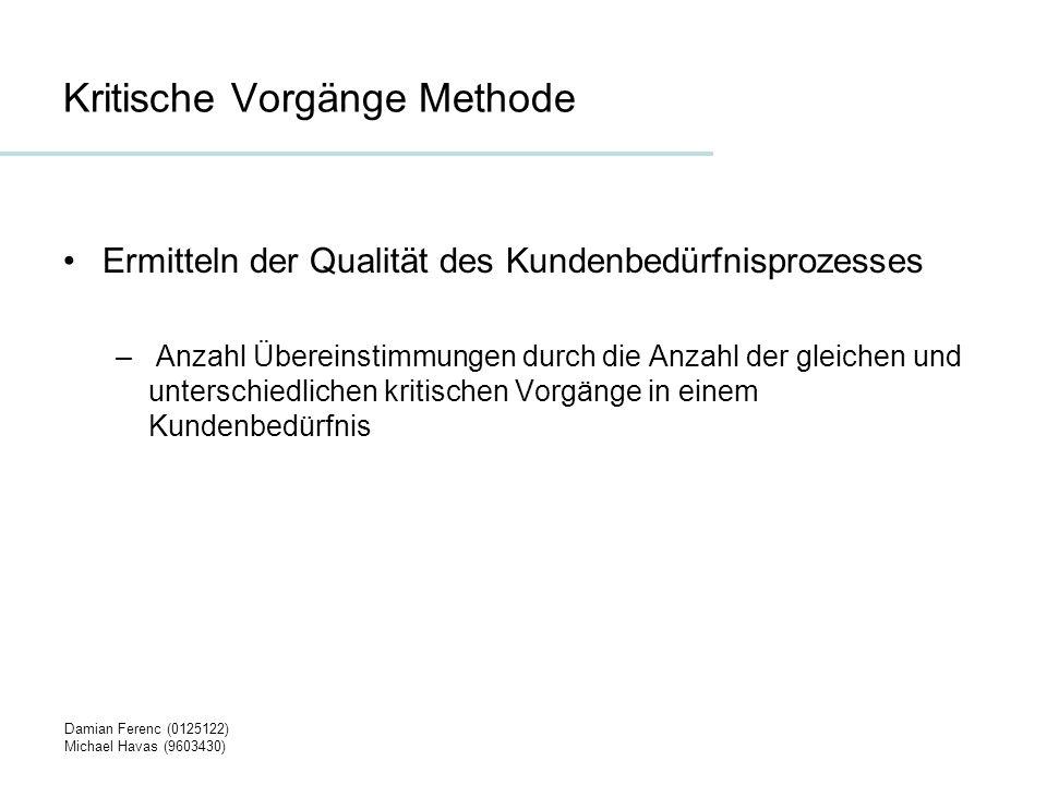 Damian Ferenc (0125122) Michael Havas (9603430) Kritische Vorgänge Methode Ermitteln der Umfänge der Kundenbedürfnisse –10 % zufällig ausgewählter kritischer Vorgänge von der ursprünglichen Liste streicht
