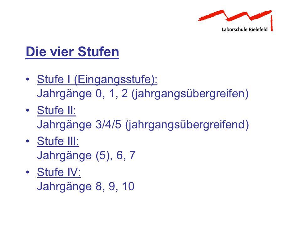Stufe I (Eingangsstufe): Jahrgänge 0, 1, 2 (jahrgangsübergreifen) Stufe II: Jahrgänge 3/4/5 (jahrgangsübergreifend) Stufe III: Jahrgänge (5), 6, 7 Stu