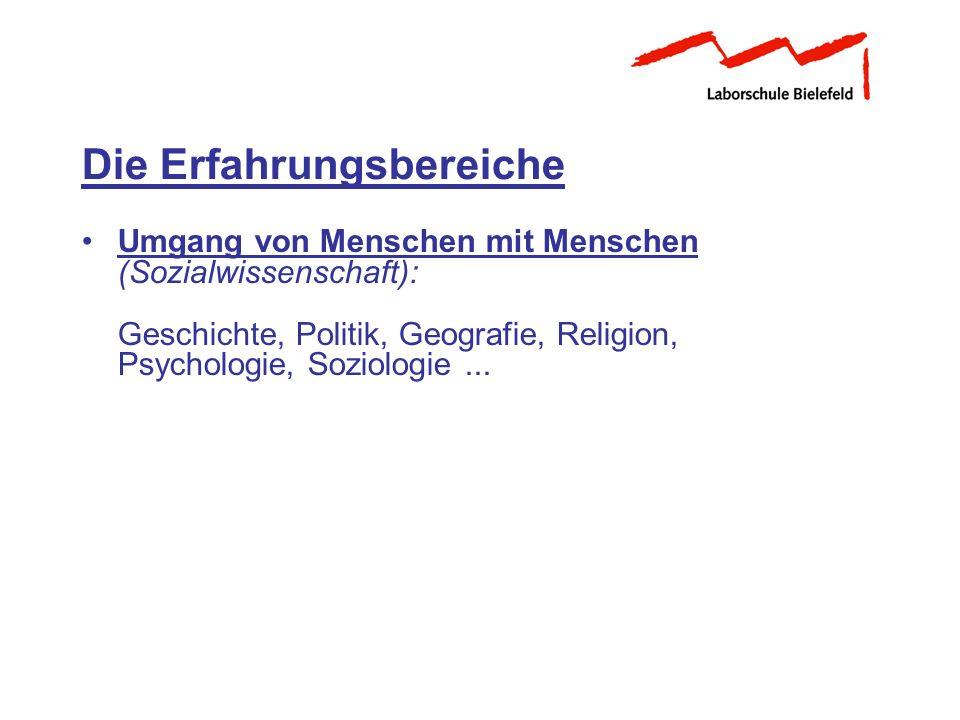 Umgang von Menschen mit Menschen (Sozialwissenschaft): Geschichte, Politik, Geografie, Religion, Psychologie, Soziologie...