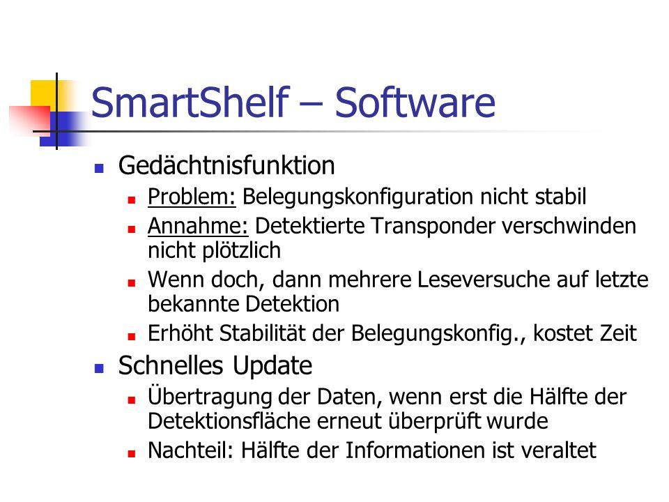 SmartShelf – Software Gedächtnisfunktion Problem: Belegungskonfiguration nicht stabil Annahme: Detektierte Transponder verschwinden nicht plötzlich We