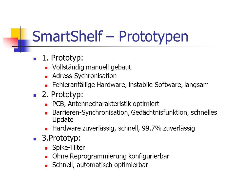 SmartShelf – Prototypen 1. Prototyp: Vollständig manuell gebaut Adress-Sychronisation Fehleranfällige Hardware, instabile Software, langsam 2. Prototy