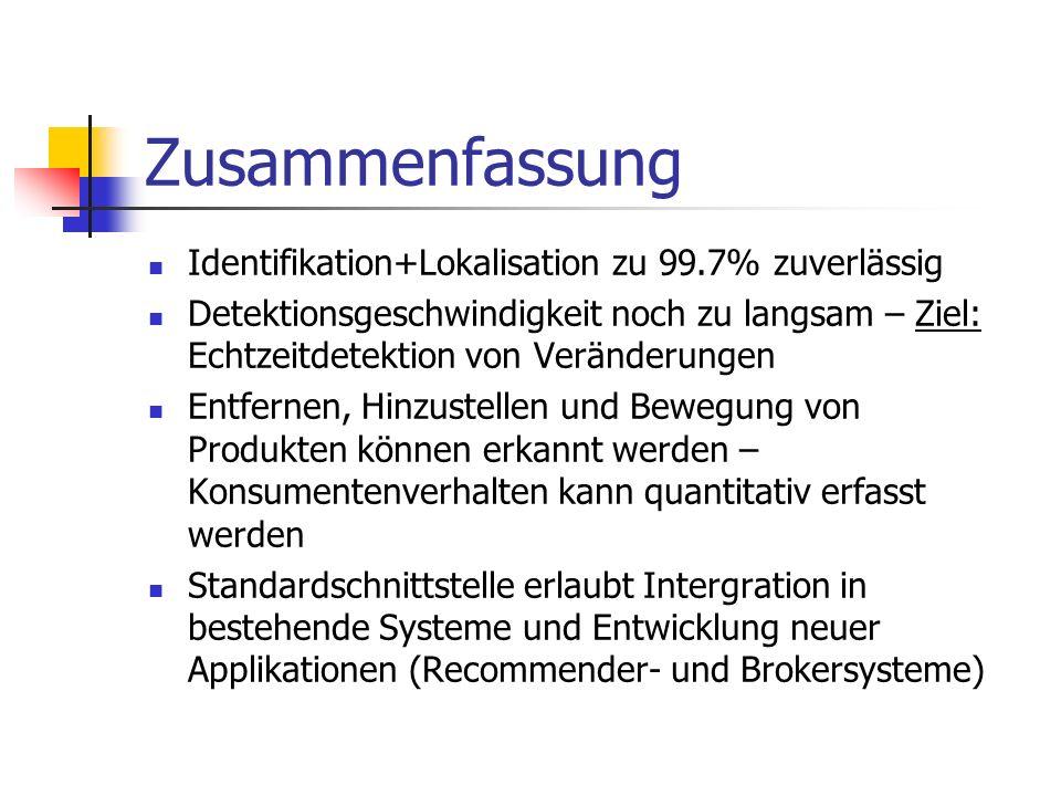 Zusammenfassung Identifikation+Lokalisation zu 99.7% zuverlässig Detektionsgeschwindigkeit noch zu langsam – Ziel: Echtzeitdetektion von Veränderungen