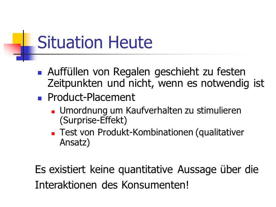 Situation Heute Auffüllen von Regalen geschieht zu festen Zeitpunkten und nicht, wenn es notwendig ist Product-Placement Umordnung um Kaufverhalten zu