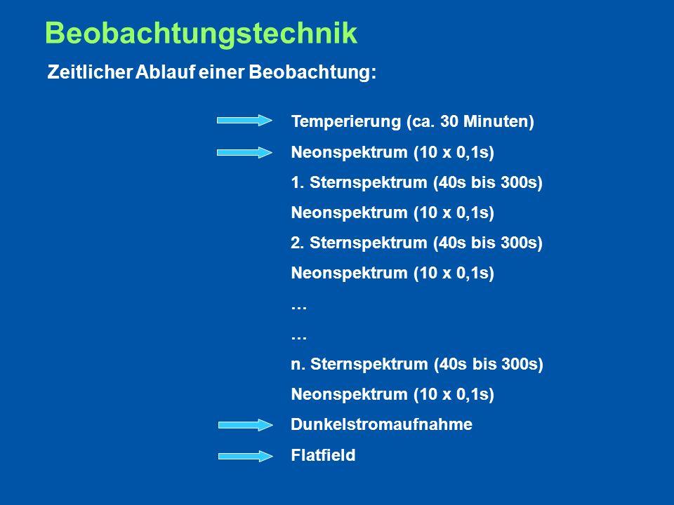 Beobachtungstechnik Zeitlicher Ablauf einer Beobachtung: Temperierung (ca.