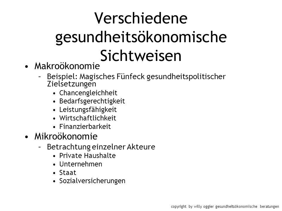 copyright by willy oggier gesundheitsökonomische beratungen Verschiedene gesundheitsökonomische Sichtweisen Makroökonomie –Beispiel: Magisches Fünfeck