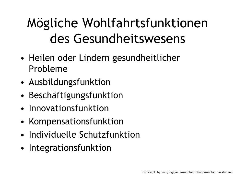 copyright by willy oggier gesundheitsökonomische beratungen Mögliche Wohlfahrtsfunktionen des Gesundheitswesens Heilen oder Lindern gesundheitlicher P