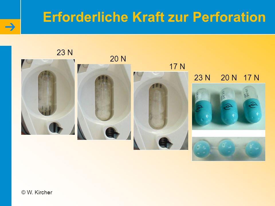 Erforderliche Kraft zur Perforation © W. Kircher 23 N 20 N 17 N 23 N 20 N 17 N