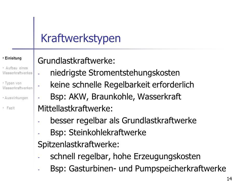 14 Kraftwerkstypen Grundlastkraftwerke: - niedrigste Stromentstehungskosten - keine schnelle Regelbarkeit erforderlich - Bsp: AKW, Braunkohle, Wasserk