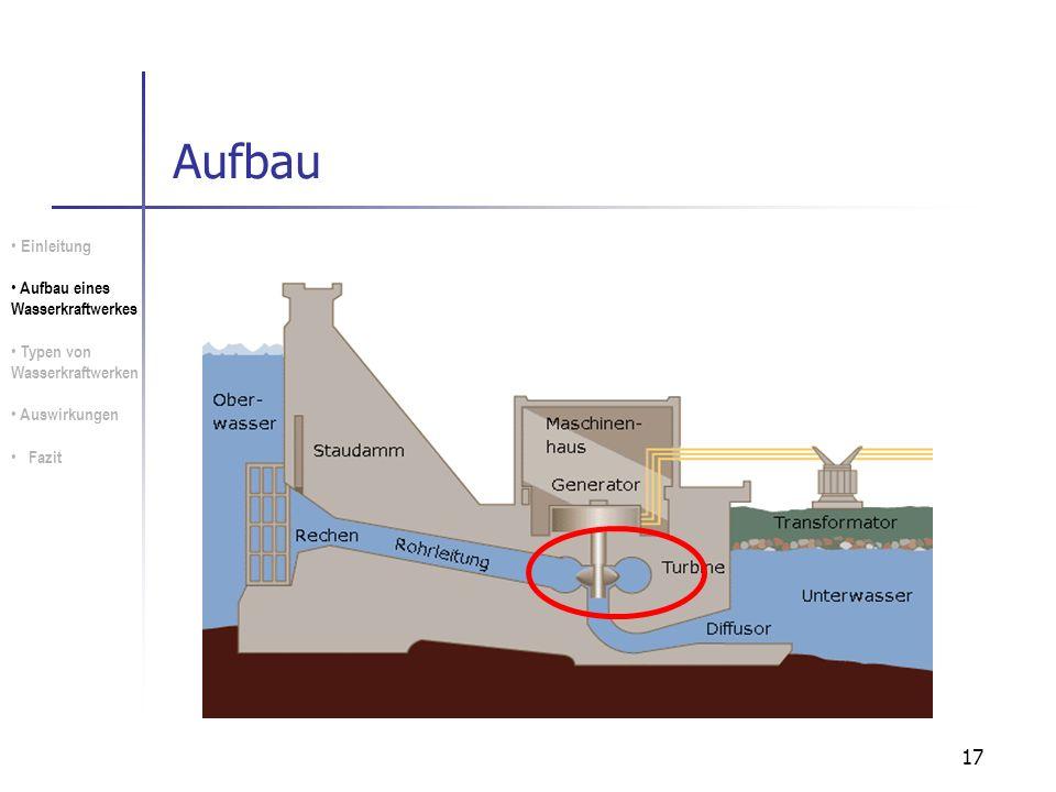 17 Aufbau Einleitung Aufbau eines Wasserkraftwerkes Typen von Wasserkraftwerken Auswirkungen Fazit