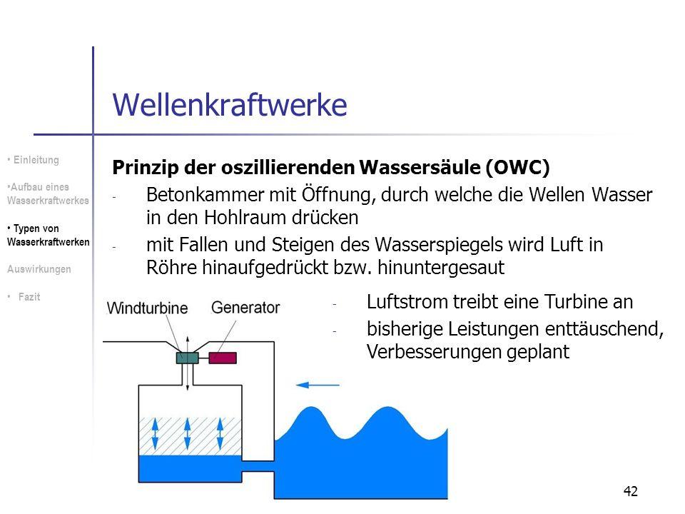 42 Wellenkraftwerke Prinzip der oszillierenden Wassersäule (OWC) - Betonkammer mit Öffnung, durch welche die Wellen Wasser in den Hohlraum drücken - m