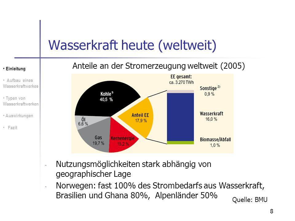 8 Wasserkraft heute (weltweit) - Nutzungsmöglichkeiten stark abhängig von geographischer Lage - Norwegen: fast 100% des Strombedarfs aus Wasserkraft,