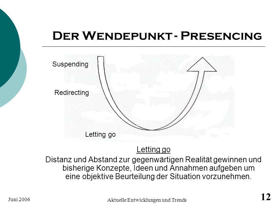 Juni 2006 Aktuelle Entwicklungen und Trends 12 Der Wendepunkt - Presencing Letting go Distanz und Abstand zur gegenwärtigen Realität gewinnen und bish
