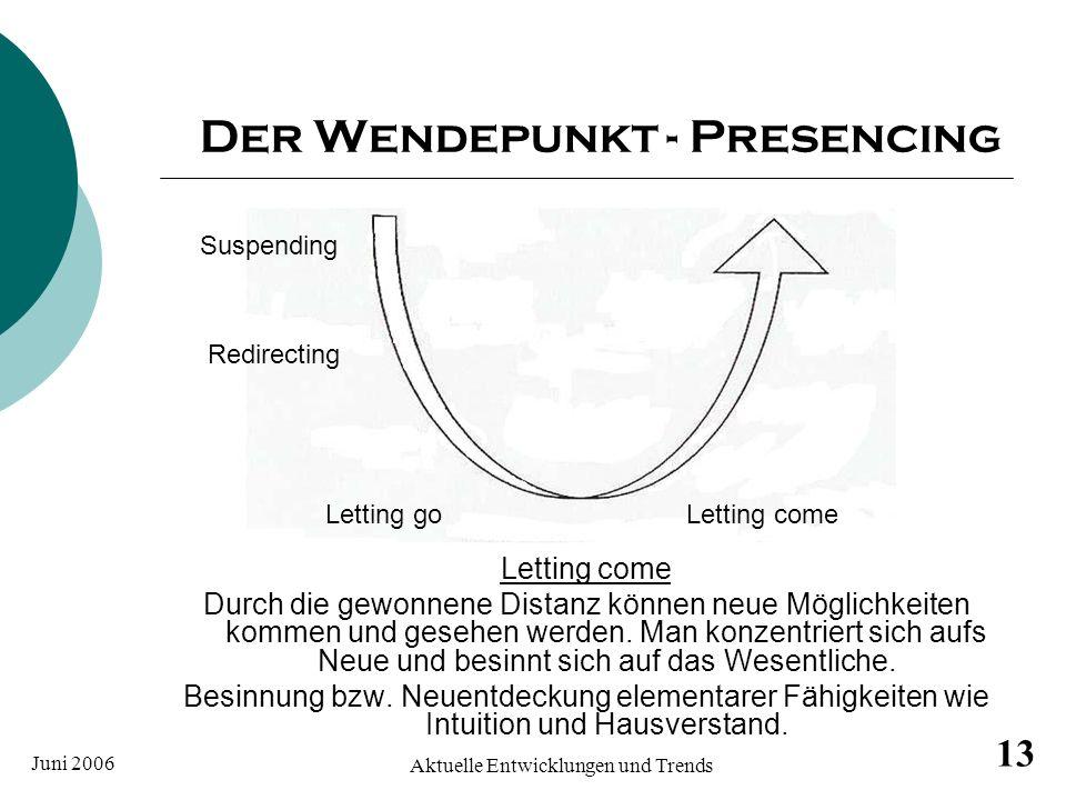 Juni 2006 Aktuelle Entwicklungen und Trends 13 Der Wendepunkt - Presencing Letting come Durch die gewonnene Distanz können neue Möglichkeiten kommen u