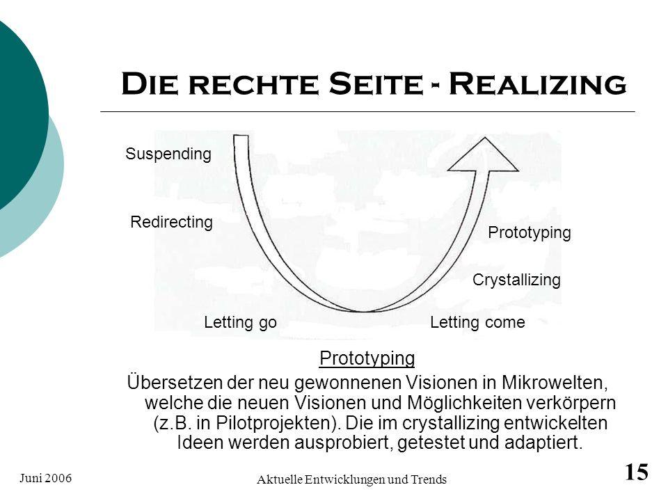 Juni 2006 Aktuelle Entwicklungen und Trends 15 Die rechte Seite - Realizing Prototyping Übersetzen der neu gewonnenen Visionen in Mikrowelten, welche