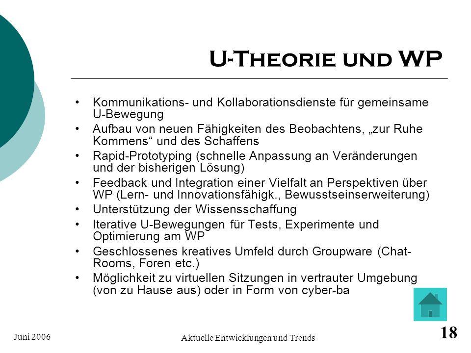 Juni 2006 Aktuelle Entwicklungen und Trends 18 U-Theorie und WP Kommunikations- und Kollaborationsdienste für gemeinsame U-Bewegung Aufbau von neuen F