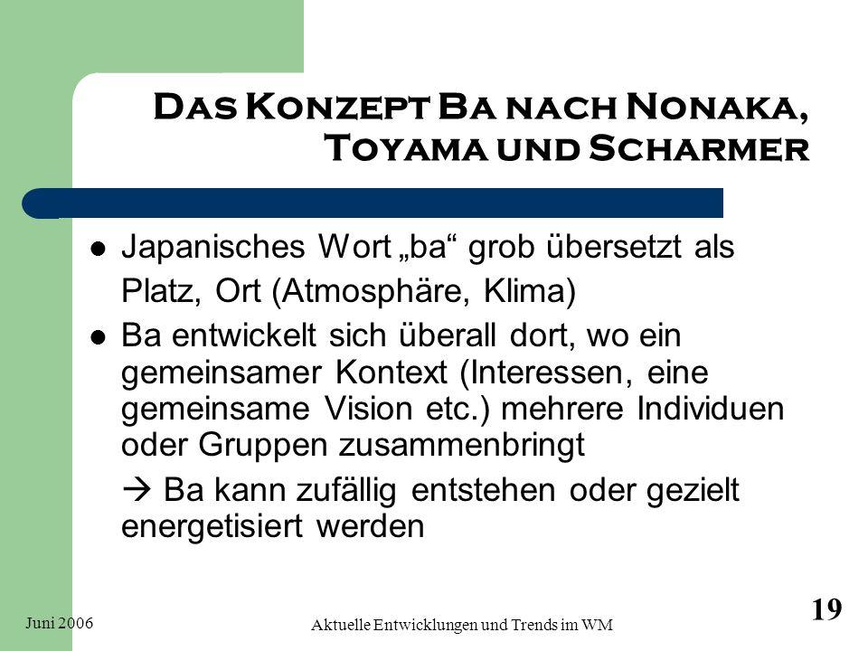 Juni 2006 Aktuelle Entwicklungen und Trends im WM 19 Das Konzept Ba nach Nonaka, Toyama und Scharmer Japanisches Wort ba grob übersetzt als Platz, Ort