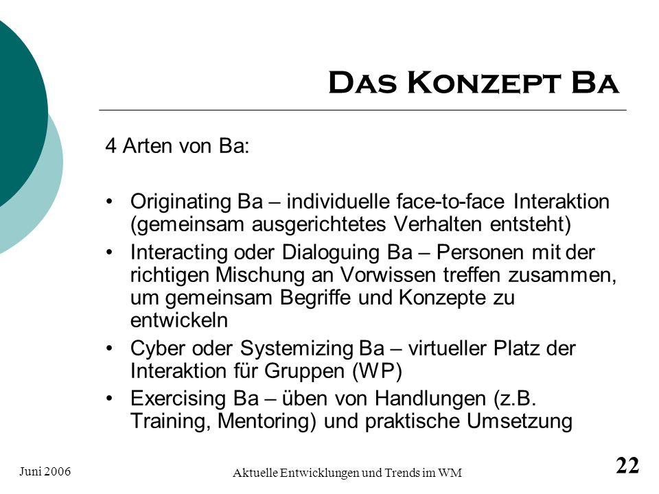 Juni 2006 Aktuelle Entwicklungen und Trends im WM 22 Das Konzept Ba 4 Arten von Ba: Originating Ba – individuelle face-to-face Interaktion (gemeinsam