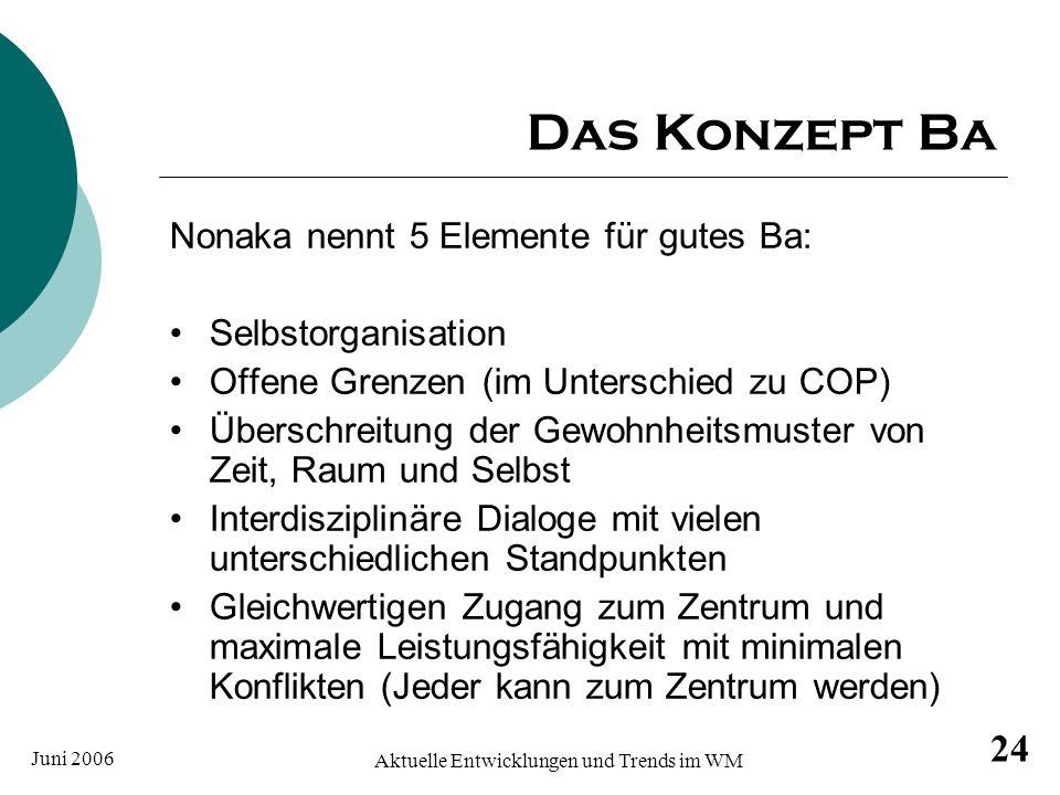 Juni 2006 Aktuelle Entwicklungen und Trends im WM 24 Das Konzept Ba Nonaka nennt 5 Elemente für gutes Ba: Selbstorganisation Offene Grenzen (im Unters