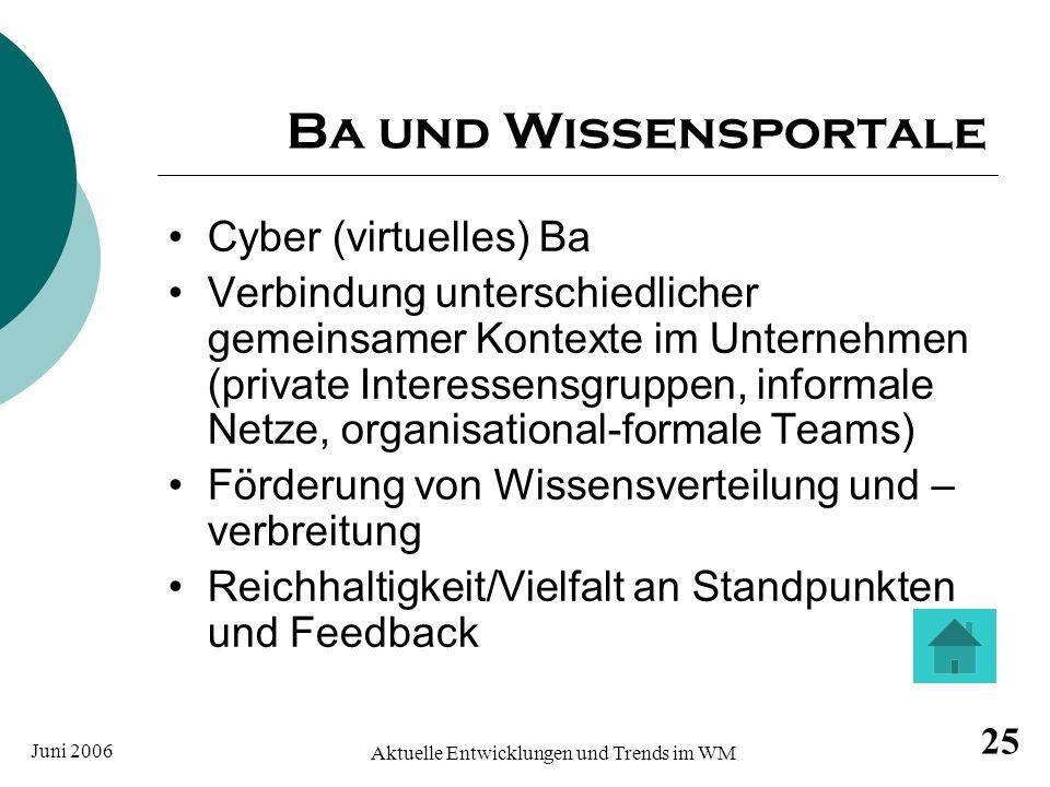 Juni 2006 Aktuelle Entwicklungen und Trends im WM 25 Ba und Wissensportale Cyber (virtuelles) Ba Verbindung unterschiedlicher gemeinsamer Kontexte im