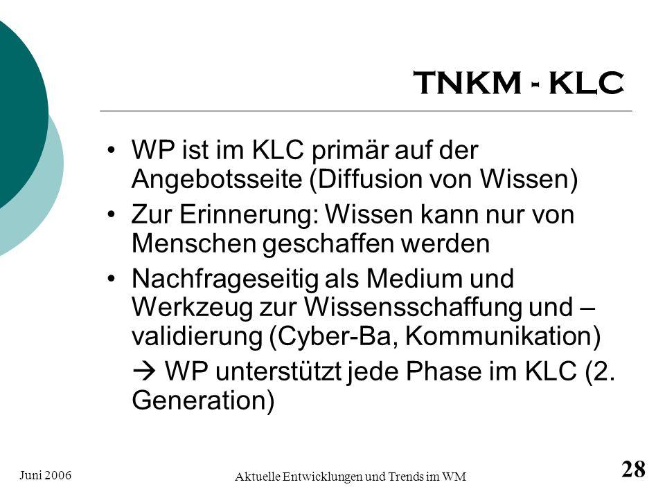 Juni 2006 Aktuelle Entwicklungen und Trends im WM 28 TNKM - KLC WP ist im KLC primär auf der Angebotsseite (Diffusion von Wissen) Zur Erinnerung: Wiss