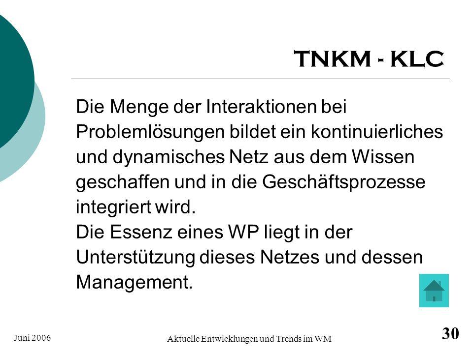 Juni 2006 Aktuelle Entwicklungen und Trends im WM 30 TNKM - KLC Die Menge der Interaktionen bei Problemlösungen bildet ein kontinuierliches und dynami