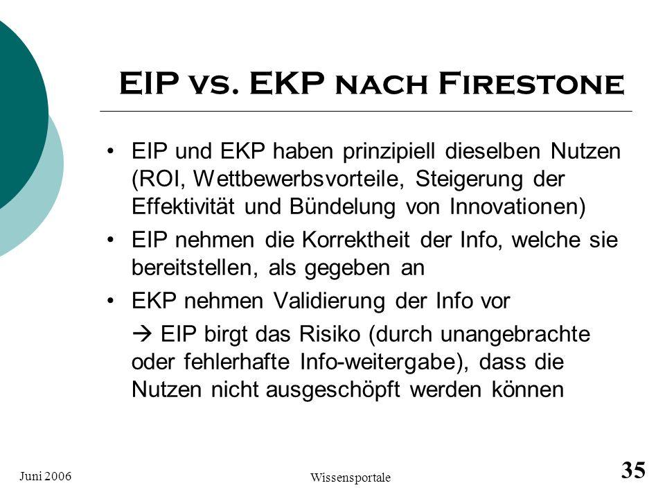 Juni 2006 Wissensportale 35 EIP vs. EKP nach Firestone EIP und EKP haben prinzipiell dieselben Nutzen (ROI, Wettbewerbsvorteile, Steigerung der Effekt