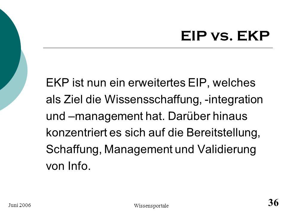 Juni 2006 Wissensportale 36 EIP vs. EKP EKP ist nun ein erweitertes EIP, welches als Ziel die Wissensschaffung, -integration und –management hat. Darü