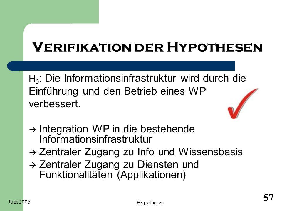 Juni 2006 Hypothesen 57 Verifikation der Hypothesen H 0 : Die Informationsinfrastruktur wird durch die Einführung und den Betrieb eines WP verbessert.