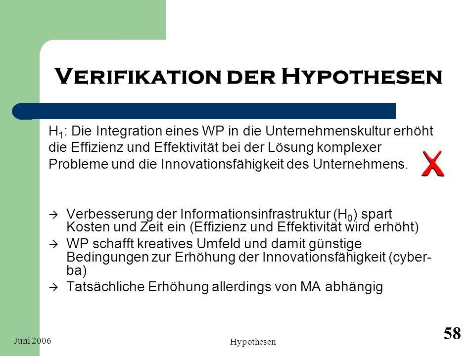 Juni 2006 Hypothesen 58 Verifikation der Hypothesen H 1 : Die Integration eines WP in die Unternehmenskultur erhöht die Effizienz und Effektivität bei