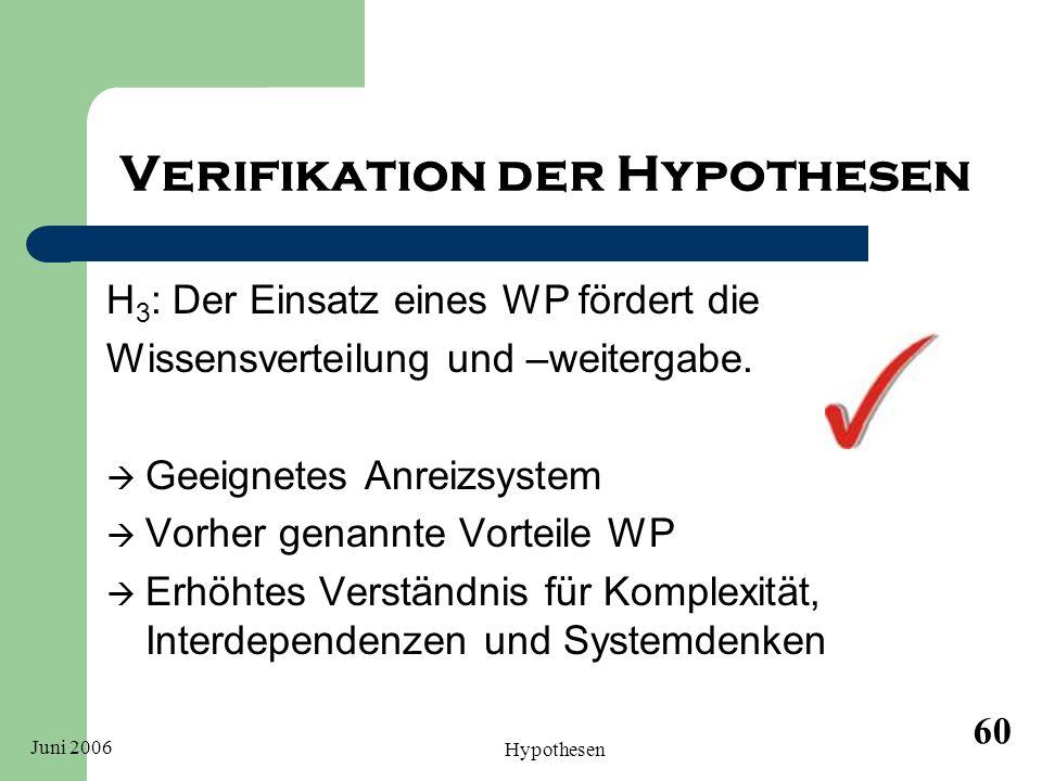 Juni 2006 Hypothesen 60 Verifikation der Hypothesen H 3 : Der Einsatz eines WP fördert die Wissensverteilung und –weitergabe. Geeignetes Anreizsystem