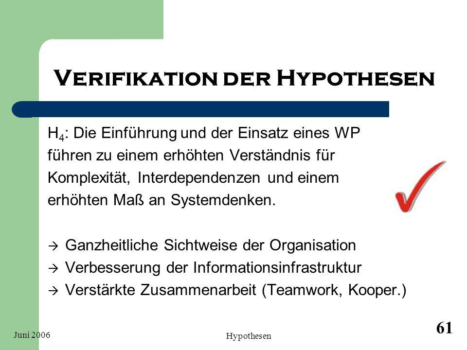 Juni 2006 Hypothesen 61 Verifikation der Hypothesen H 4 : Die Einführung und der Einsatz eines WP führen zu einem erhöhten Verständnis für Komplexität