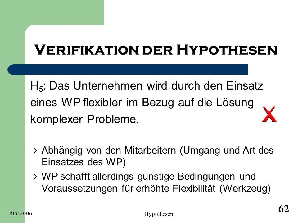 Juni 2006 Hypothesen 62 Verifikation der Hypothesen H 5 : Das Unternehmen wird durch den Einsatz eines WP flexibler im Bezug auf die Lösung komplexer