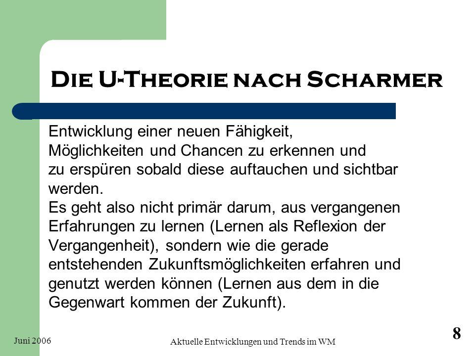 Juni 2006 Aktuelle Entwicklungen und Trends im WM 8 Die U-Theorie nach Scharmer Entwicklung einer neuen Fähigkeit, Möglichkeiten und Chancen zu erkenn