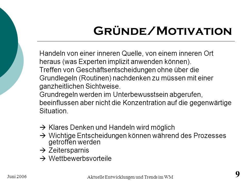 Juni 2006 Wissensportale 40 Ebenen eines WP nach Jansen, Thiesse & Bach