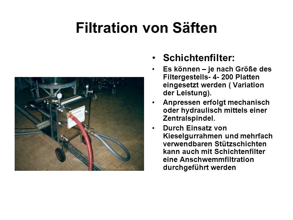 Filtration von Säften Schichtenfilter: Es können – je nach Größe des Filtergestells- 4- 200 Platten eingesetzt werden ( Variation der Leistung). Anpre